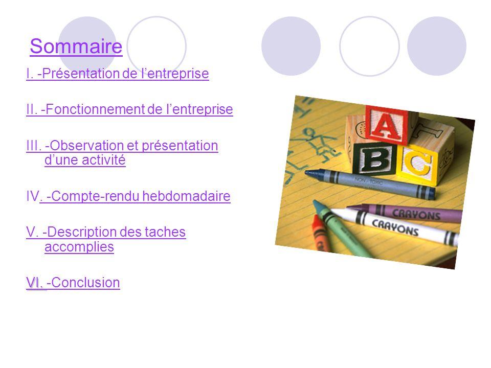 Sommaire I.-Présentation de lentreprise II. -Fonctionnement de lentreprise III.