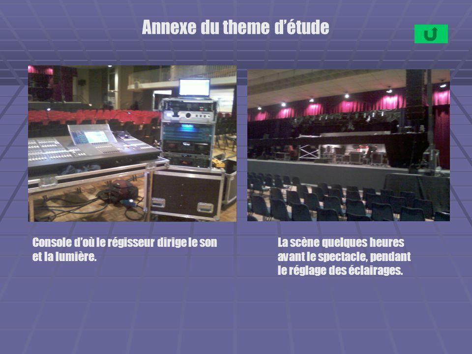 Annexe du theme détude Console doù le régisseur dirige le son et la lumière. La scène quelques heures avant le spectacle, pendant le réglage des éclai