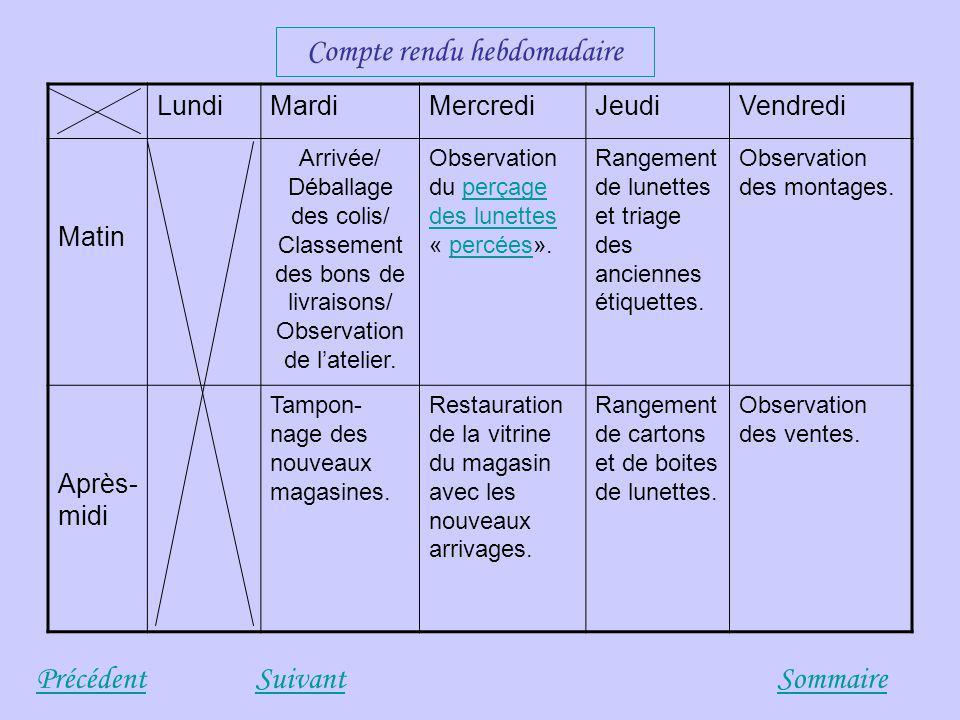 PrécédentSuivantSommaire LundiMardiMercrediJeudiVendredi Matin Arrivée/ Déballage des colis/ Classement des bons de livraisons/ Observation de latelie