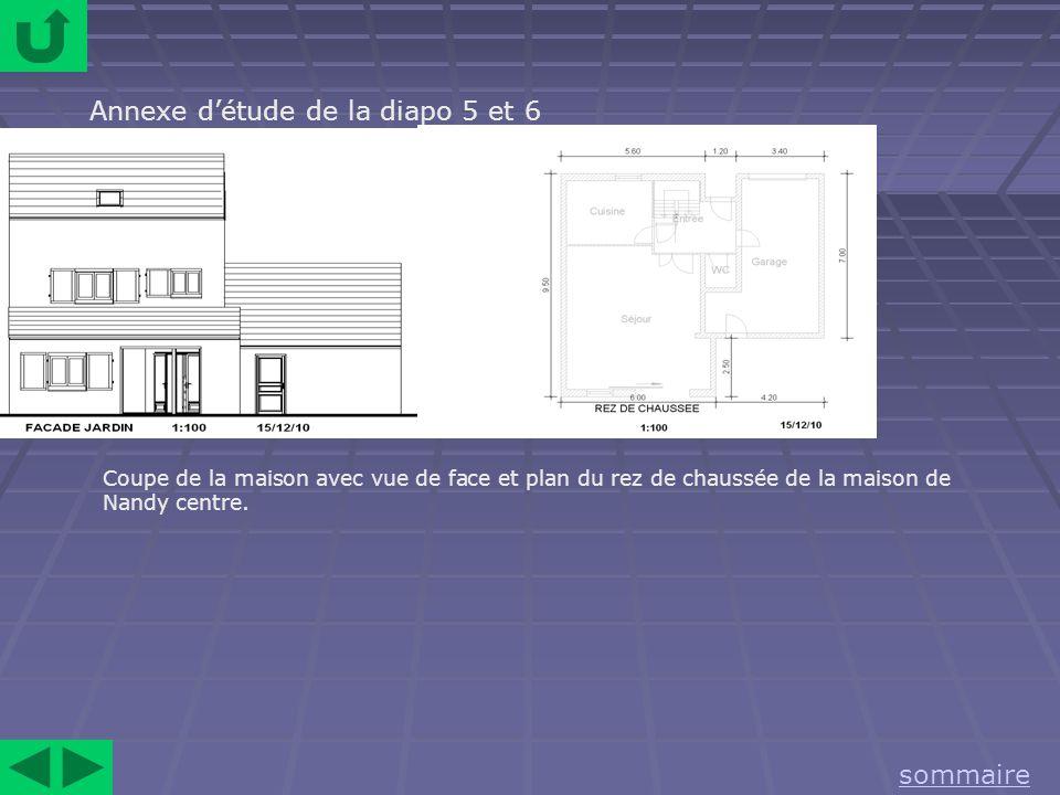 Annexe détude de la diapo 5 et 6 sommaire Coupe de la maison avec vue de face et plan du rez de chaussée de la maison de Nandy centre.