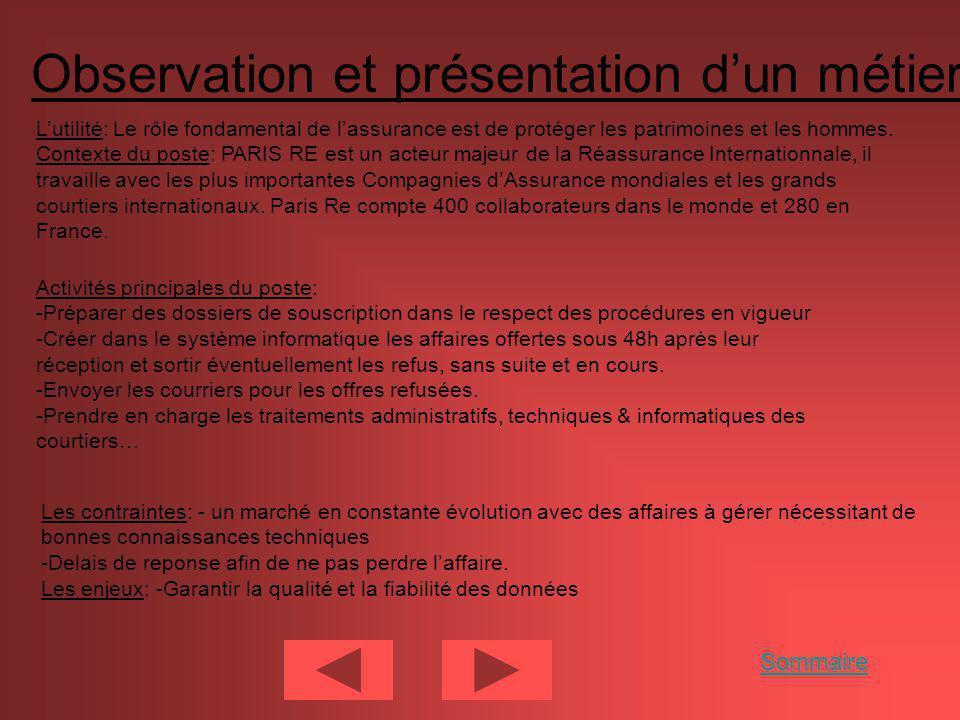 Observation et présentation dun métier Sommaire Activités principales du poste: -Préparer des dossiers de souscription dans le respect des procédures