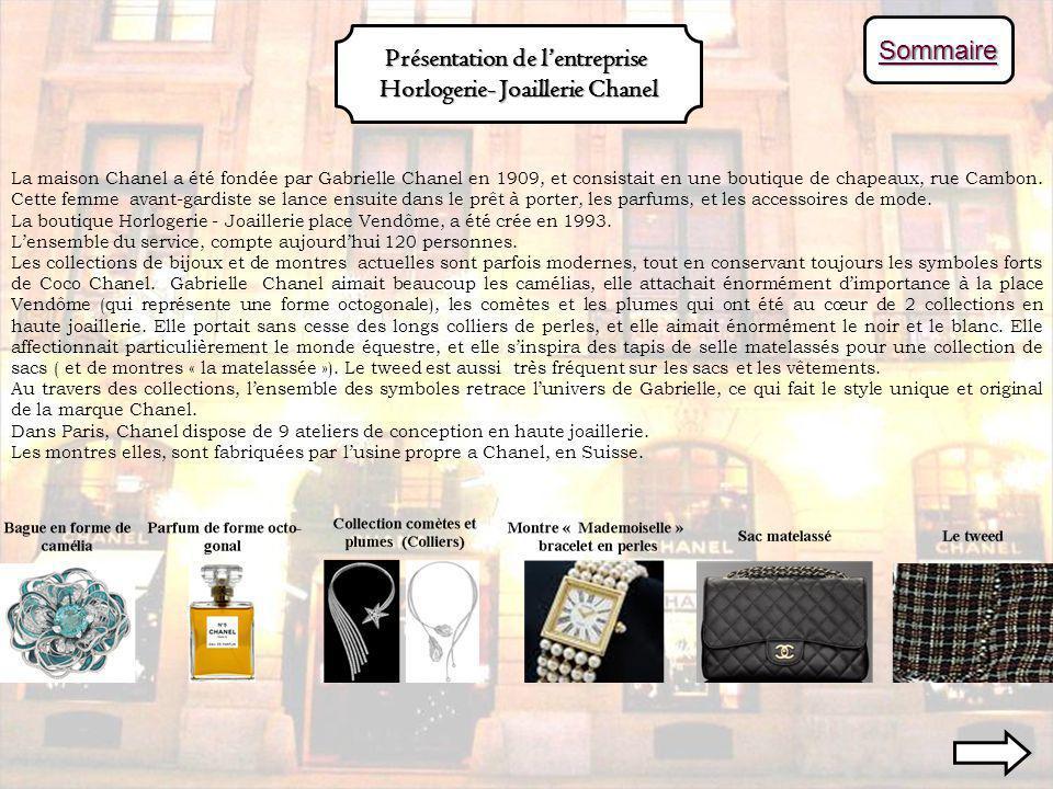 Présentation de lentreprise Horlogerie- Joaillerie Chanel SSSS oooo mmmm mmmm aaaa iiii rrrr eeee La maison Chanel a été fondée par Gabrielle Chanel en 1909, et consistait en une boutique de chapeaux, rue Cambon.