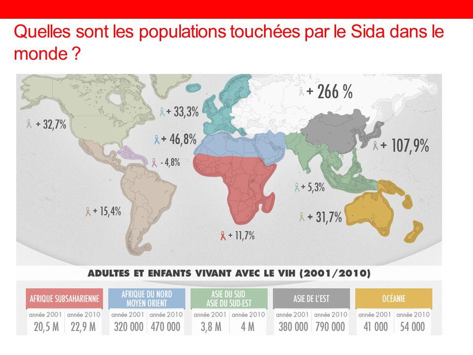 Quelles sont les populations touchées par le Sida dans le monde ?