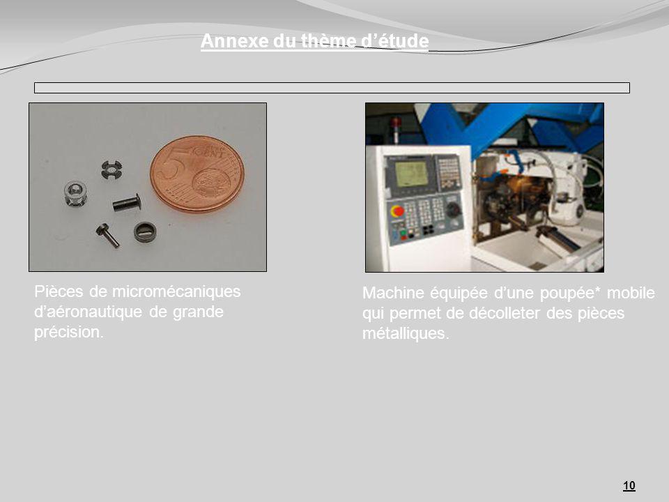 10 Annexe du thème détude Pièces de micromécaniques daéronautique de grande précision. Machine équipée dune poupée* mobile qui permet de décolleter de