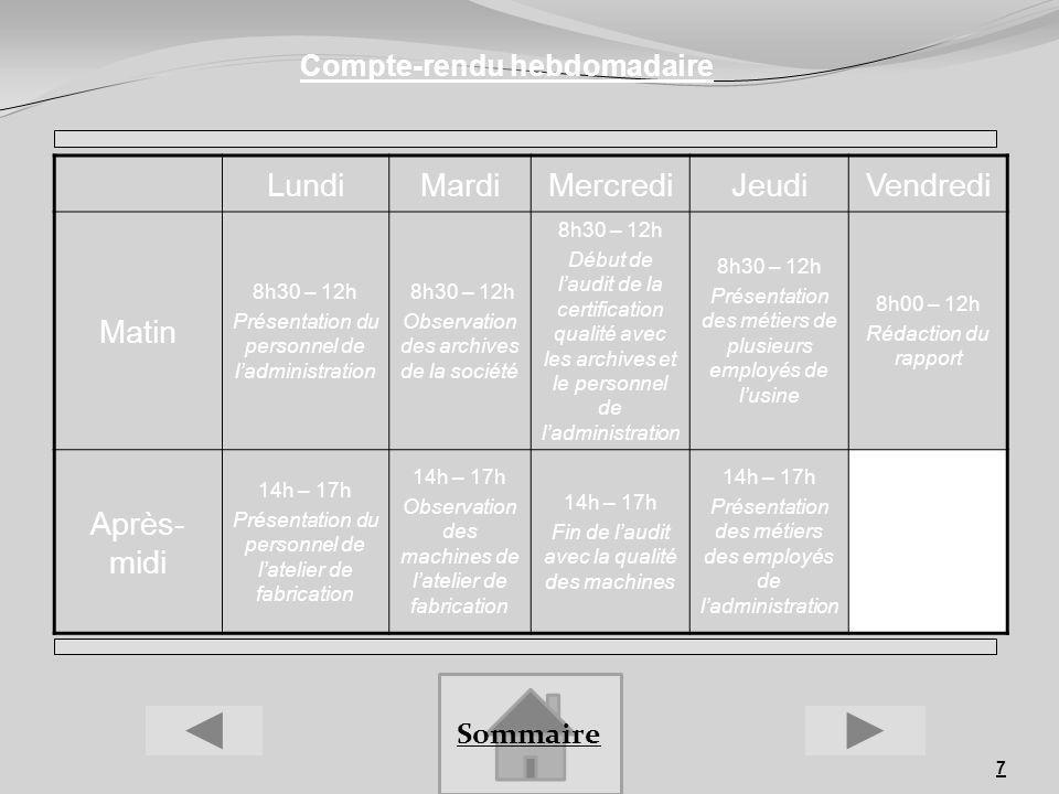 7 Compte-rendu hebdomadaire Sommaire LundiMardiMercrediJeudiVendredi Matin 8h30 – 12h Présentation du personnel de ladministration 8h30 – 12h Observat