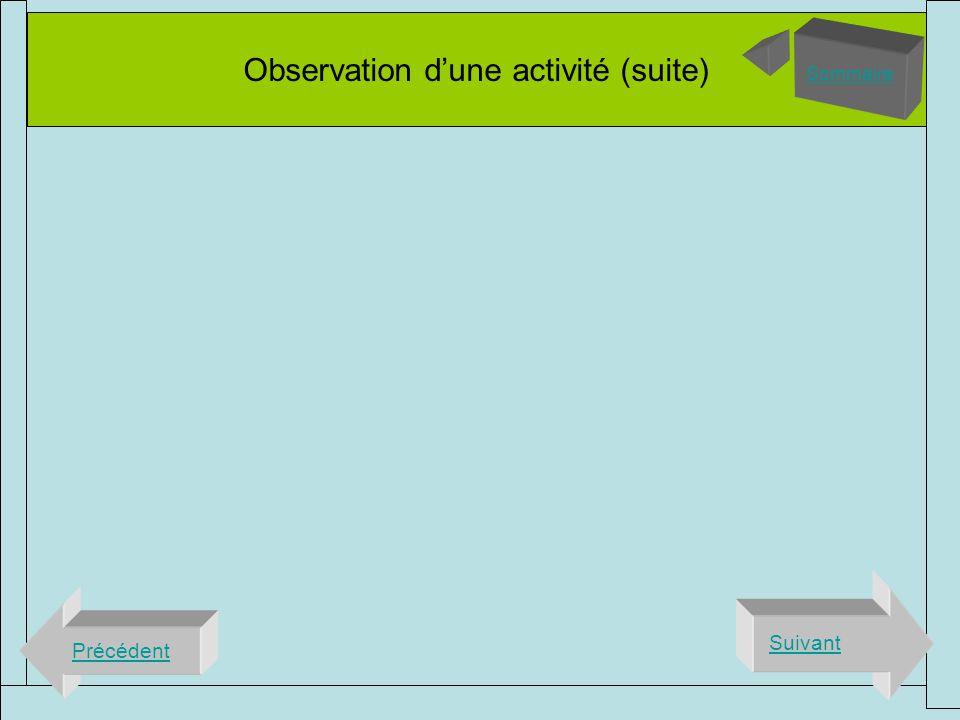 Observation dune activité (suite) Précédent Suivant Sommaire
