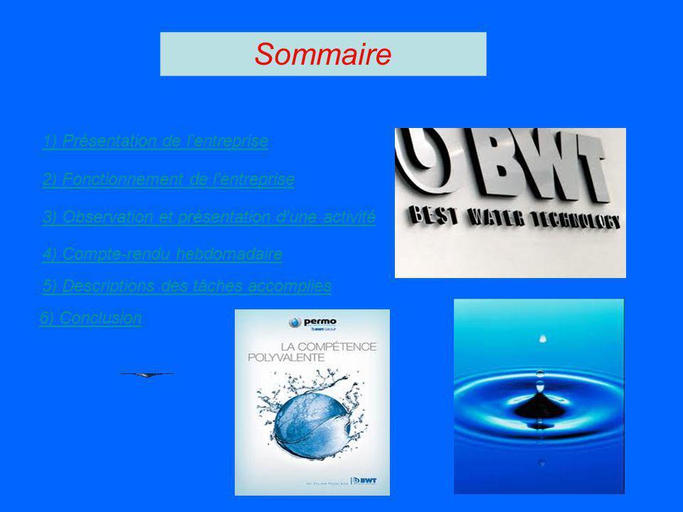 Sommaire 1) Présentation de lentreprise 2) Fonctionnement de lentreprise 3) Observation et présentation dune activité 4) Compte-rendu hebdomadaire 5)