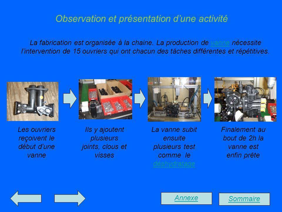 Sommaire La fabrication est organisée à la chaine. La production de vanne nécessite lintervention de 15 ouvriers qui ont chacun des tâches différentes