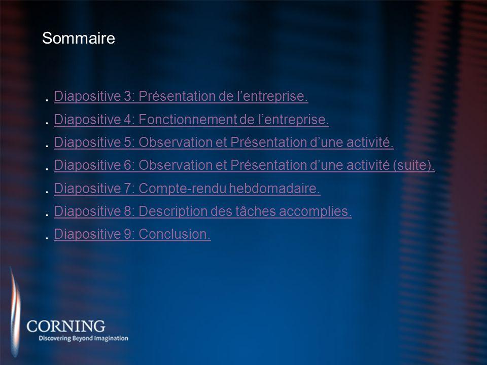 Sommaire. Diapositive 3: Présentation de lentreprise. Diapositive 3: Présentation de lentreprise.. Diapositive 4: Fonctionnement de lentreprise. Diapo