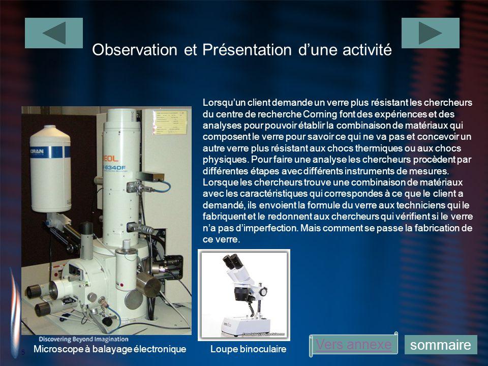 5 Observation et Présentation dune activité Microscope à balayage électroniqueLoupe binoculaire Lorsquun client demande un verre plus résistant les ch