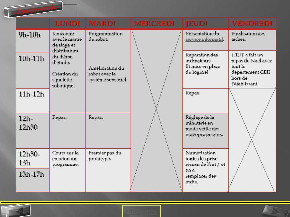 sommaire Le thème que lon ma donné est la création dun robot et la réalisation de son programme. La machine se constitue de plusieurs composants comme