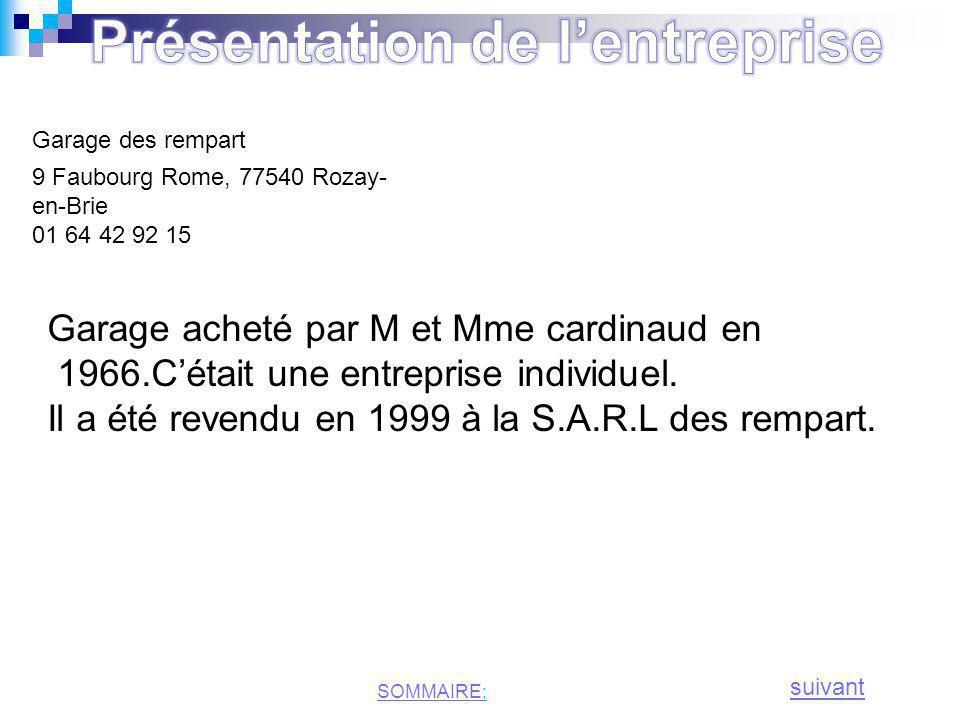 Garage des rempart 9 Faubourg Rome, 77540 Rozay- en-Brie 01 64 42 92 15 Garage acheté par M et Mme cardinaud en 1966.Cétait une entreprise individuel.