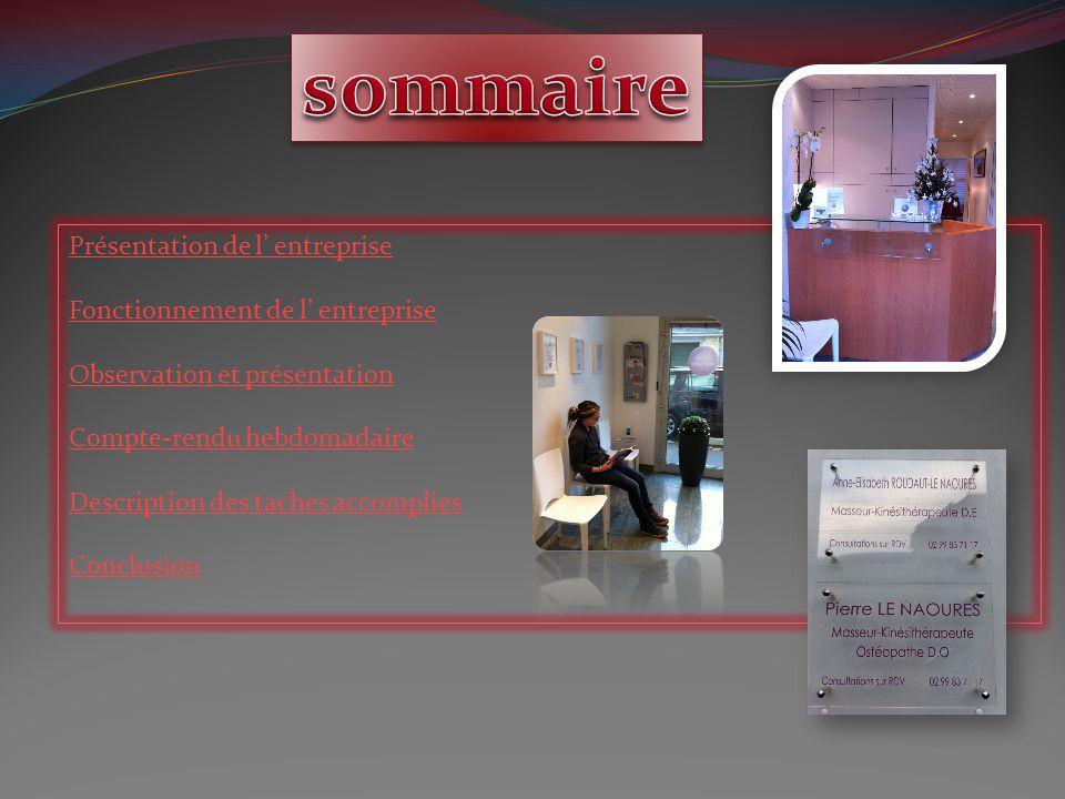 PRESENTATION DE L ENTREPRISE Sommaire précédant suivant Cest un cabinet Paramédical composé de 2 praticiens, Mme et Mr Le Naoures Après avoir travaillés à Paris il ont pris la décisions de revenir à Rennes pour créer leurs propre cabinet de masseur-kinésithérapeute.