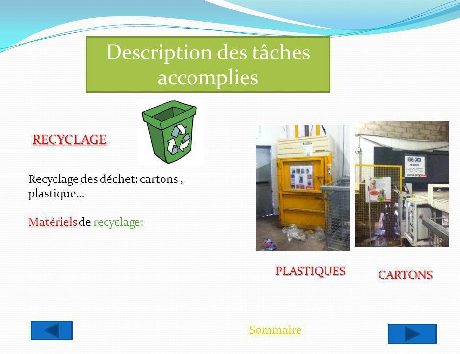 Description des tâches accomplies SommaireRECYCLAGE Recyclage des déchet: cartons, plastique… Matériels de recyclage: PLASTIQUES CARTONS