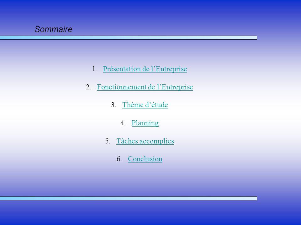 Sommaire 1.Présentation de lEntreprisePrésentation de lEntreprise 2.Fonctionnement de lEntrepriseFonctionnement de lEntreprise 3.Thème détudeThème dét