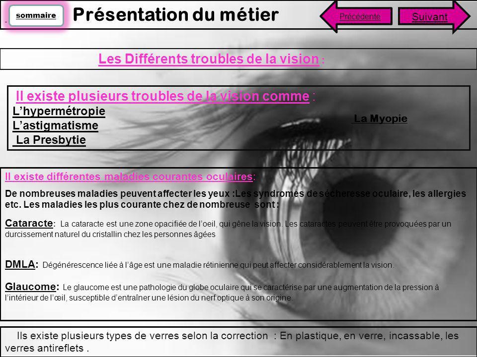 Présentation du métier Les Différents troubles de la vision : Il existe plusieurs troubles de la vision comme : Lhypermétropie Lastigmatisme La Presby