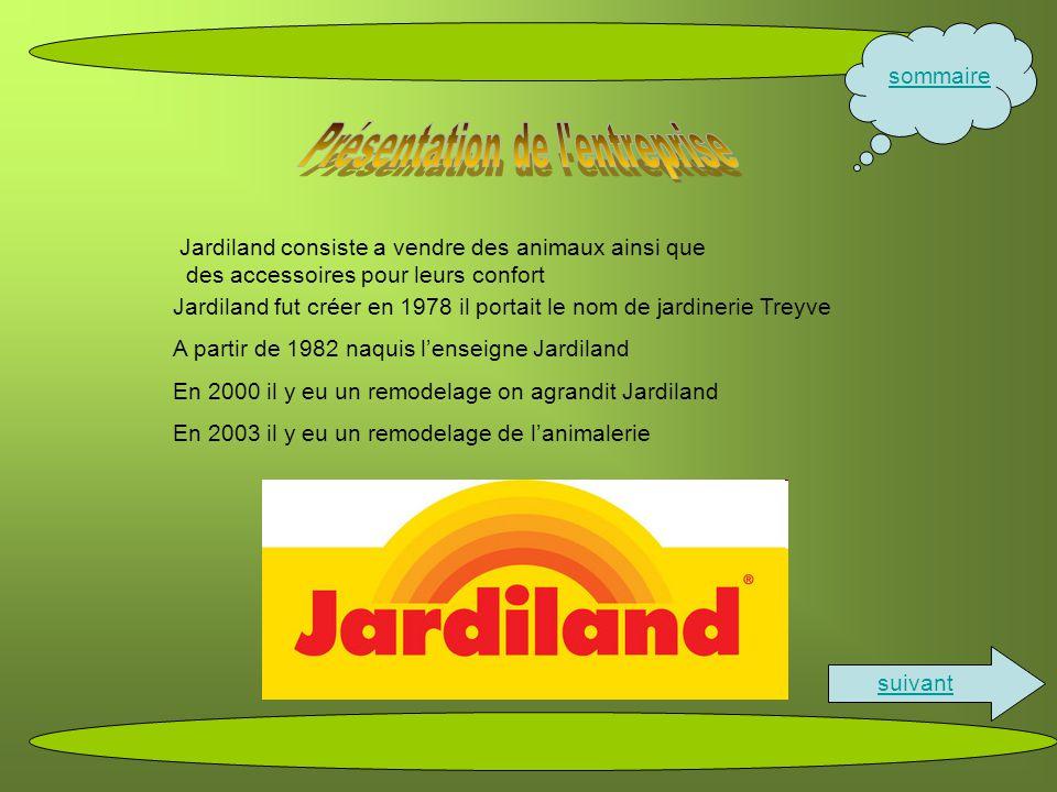 suivant Jardiland fut créer en 1978 il portait le nom de jardinerie Treyve A partir de 1982 naquis lenseigne Jardiland En 2000 il y eu un remodelage on agrandit Jardiland En 2003 il y eu un remodelage de lanimalerie Jardiland consiste a vendre des animaux ainsi que des accessoires pour leurs confort sommaire