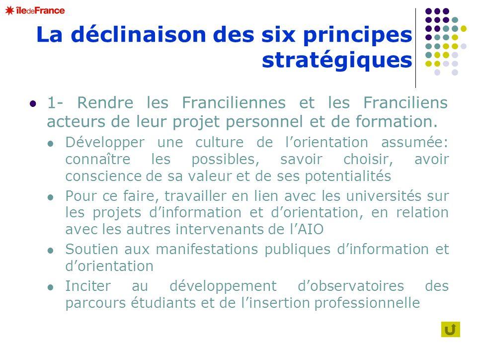 La déclinaison des six principes stratégiques 1- Rendre les Franciliennes et les Franciliens acteurs de leur projet personnel et de formation. Dévelop