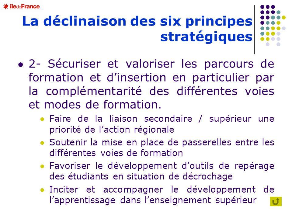 La déclinaison des six principes stratégiques 2- Sécuriser et valoriser les parcours de formation et dinsertion en particulier par la complémentarité
