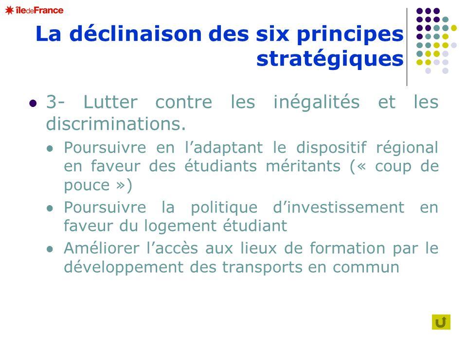 La déclinaison des six principes stratégiques 3- Lutter contre les inégalités et les discriminations. Poursuivre en ladaptant le dispositif régional e