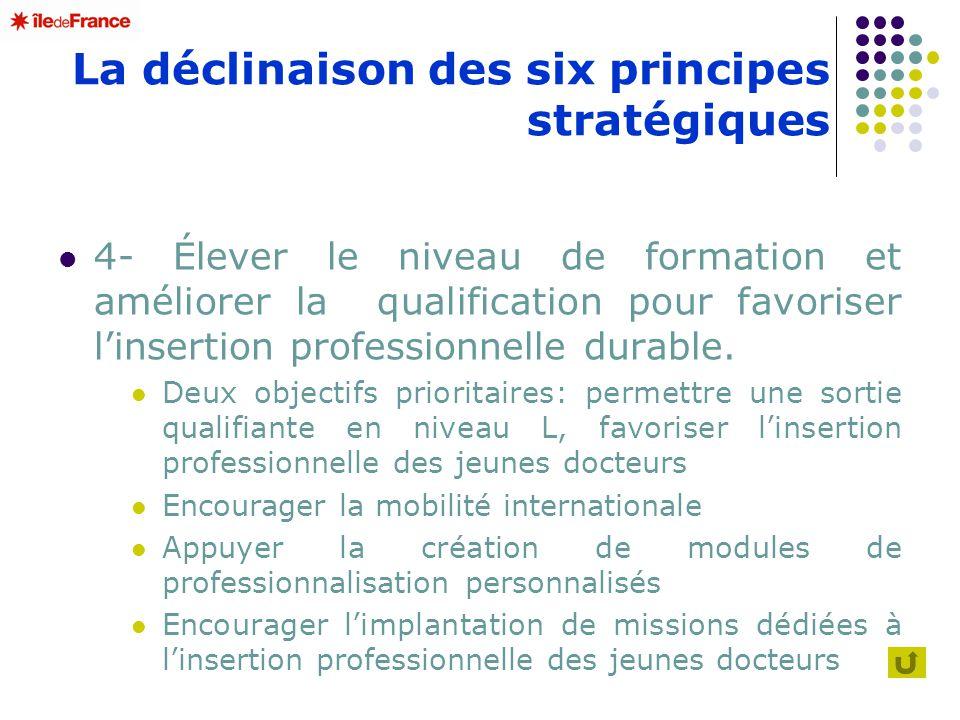 La déclinaison des six principes stratégiques 4- Élever le niveau de formation et améliorer la qualification pour favoriser linsertion professionnelle