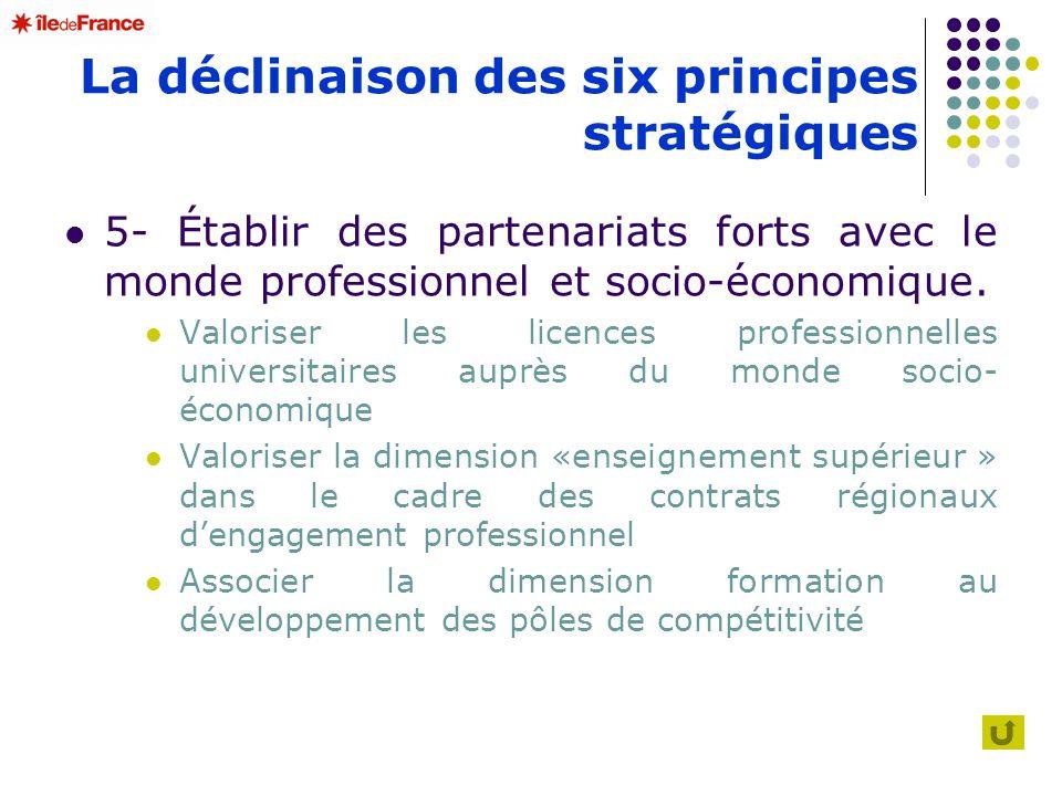 La déclinaison des six principes stratégiques 5- Établir des partenariats forts avec le monde professionnel et socio-économique. Valoriser les licence
