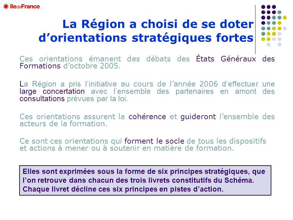 Les six principes stratégiques Élever le niveau de formation et améliorer la qualification pour favoriser linsertion professionnelle durable.