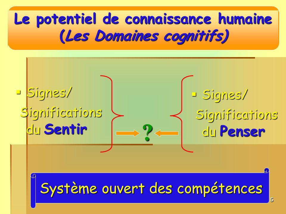5 Le potentiel de connaissance humaine (Les Domaines cognitifs) Signes/ Signes/ Significations du Sentir Significations du Sentir .