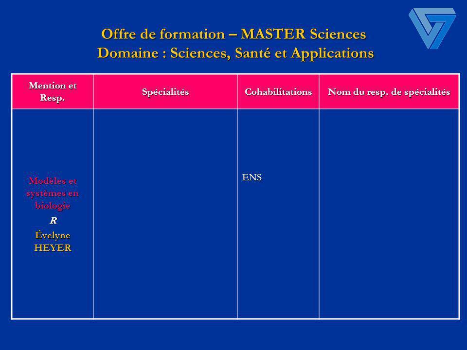 Offre de formation – MASTER Sciences Domaine : Sciences, Santé et Applications Mention et Resp.