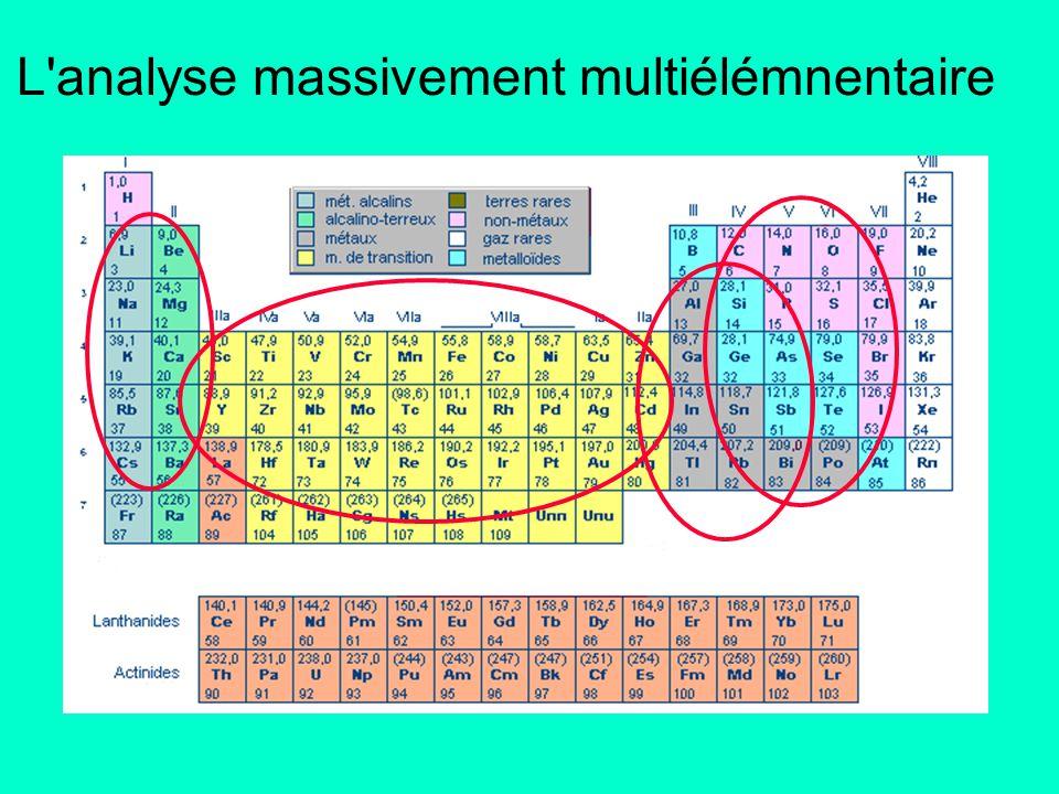 L'analyse massivement multiélémnentaire