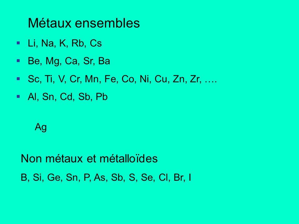 Métaux ensembles Li, Na, K, Rb, Cs Be, Mg, Ca, Sr, Ba Sc, Ti, V, Cr, Mn, Fe, Co, Ni, Cu, Zn, Zr, …. Al, Sn, Cd, Sb, Pb Ag Non métaux et métalloïdes B,