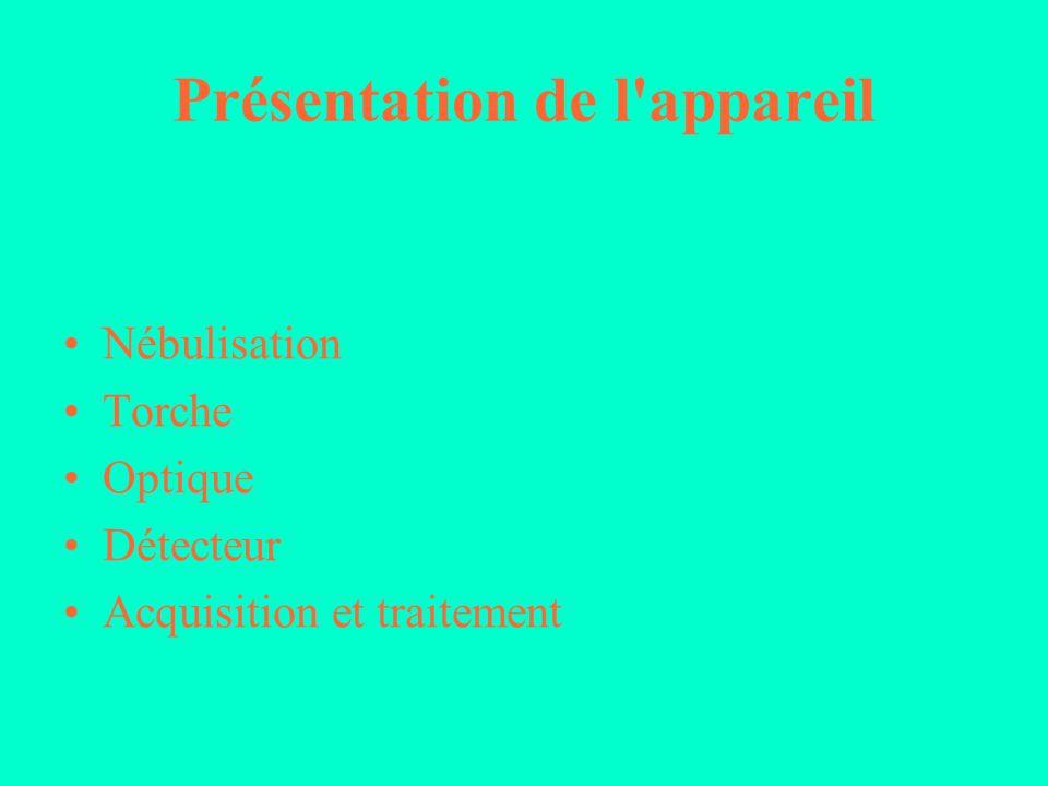 Présentation de l'appareil Nébulisation Torche Optique Détecteur Acquisition et traitement