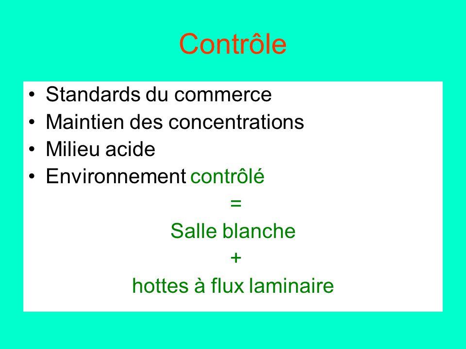 Contrôle Standards du commerce Maintien des concentrations Milieu acide Environnement contrôlé = Salle blanche + hottes à flux laminaire