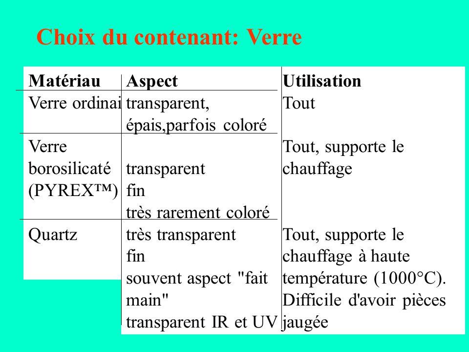 Choix du contenant: Verre Matériau Verre ordinaire Verre borosilicaté (PYREX) Quartz Aspect transparent, épais,parfois coloré transparent fin très rar