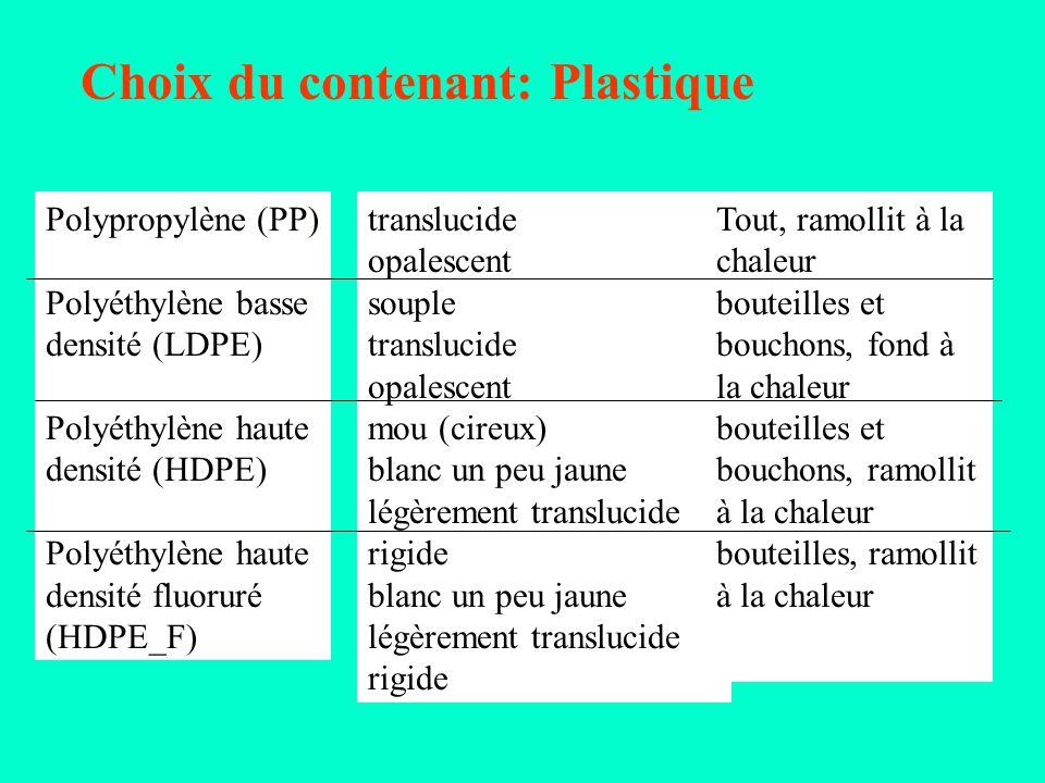 Choix du contenant: Plastique Polypropylène (PP) Polyéthylène basse densité (LDPE) Polyéthylène haute densité (HDPE) Polyéthylène haute densité fluoru