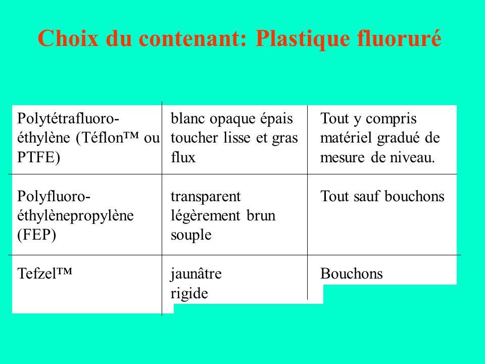 Choix du contenant: Plastique fluoruré Polytétrafluoro- éthylène (Téflon ou PTFE) Polyfluoro- éthylènepropylène (FEP) Tefzel blanc opaque épais touche