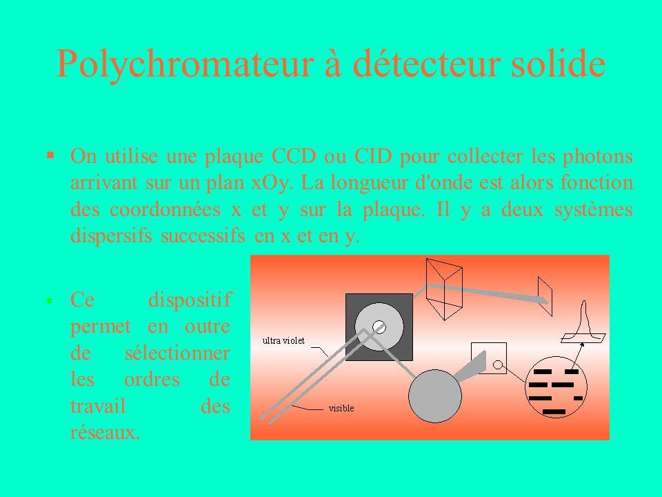Polychromateur à détecteur solide On utilise une plaque CCD ou CID pour collecter les photons arrivant sur un plan xOy. La longueur d'onde est alors f