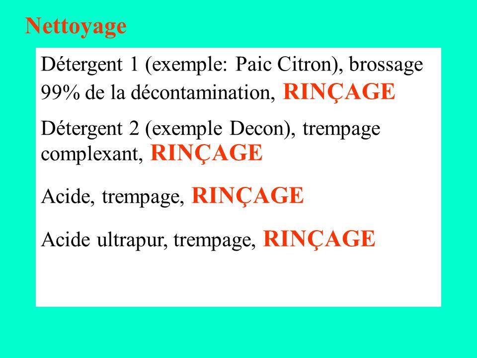 Nettoyage Détergent 1 (exemple: Paic Citron), brossage 99% de la décontamination, RINÇAGE Détergent 2 (exemple Decon), trempage complexant, RINÇAGE Ac