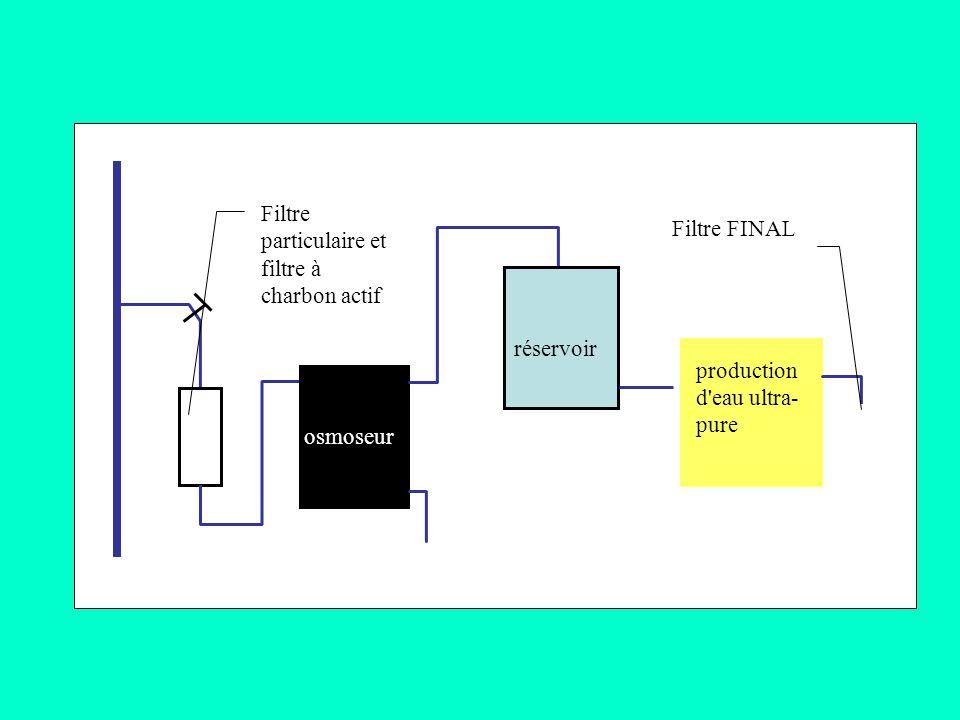 Filtre particulaire et filtre à charbon actif osmoseur réservoir production d'eauultra- pure Filtre FINAL