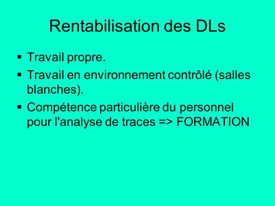 Rentabilisation des DLs Travail propre. Travail en environnement contrôlé (salles blanches). Compétence particulière du personnel pour l'analyse de tr