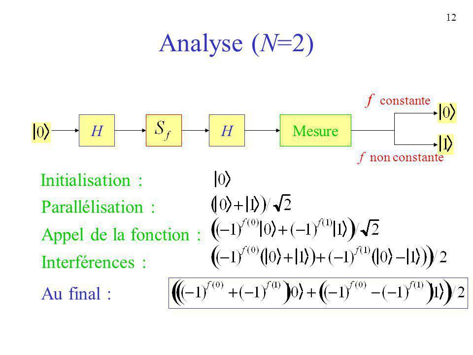 12 Analyse (N=2) HMesureH ? Initialisation : Parallélisation : Appel de la fonction : Interférences : Au final : f constante f non constante HMesure