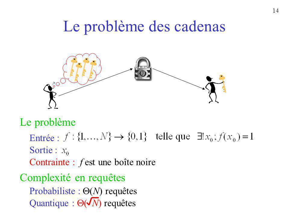 14 Le problème des cadenas Le problème Entrée : Sortie : Contrainte : f est une boîte noire Complexité en requêtes Probabiliste : (N) requêtes Quantiq