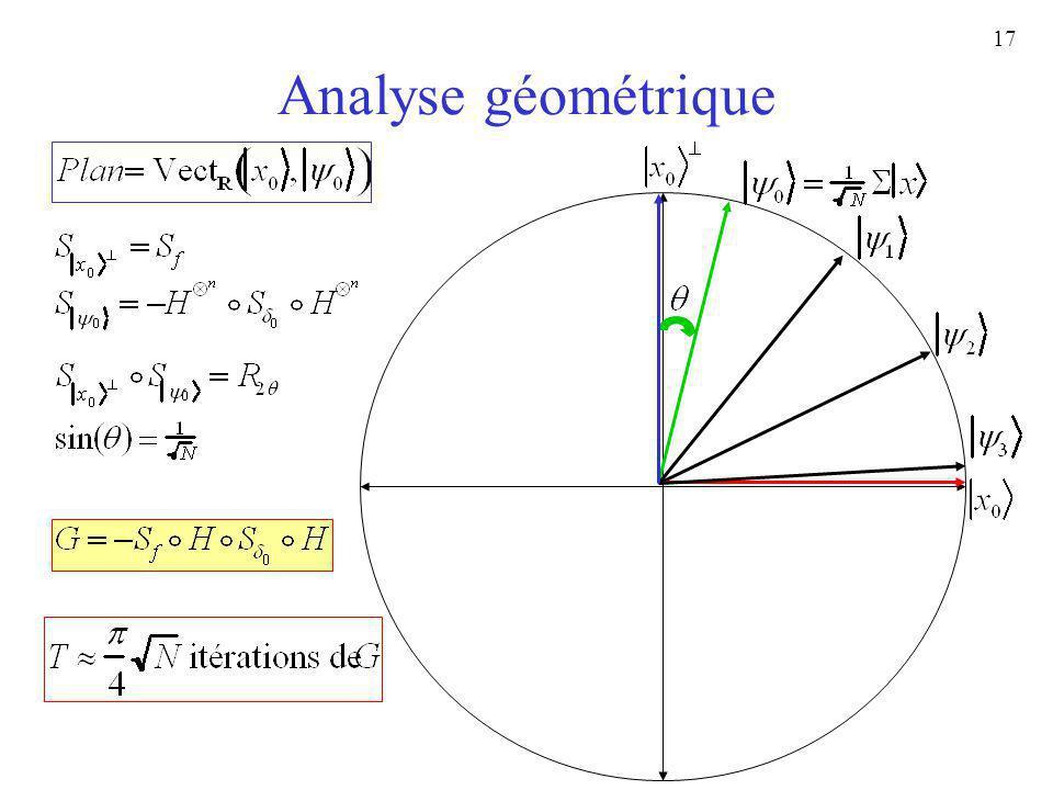 17 Analyse géométrique