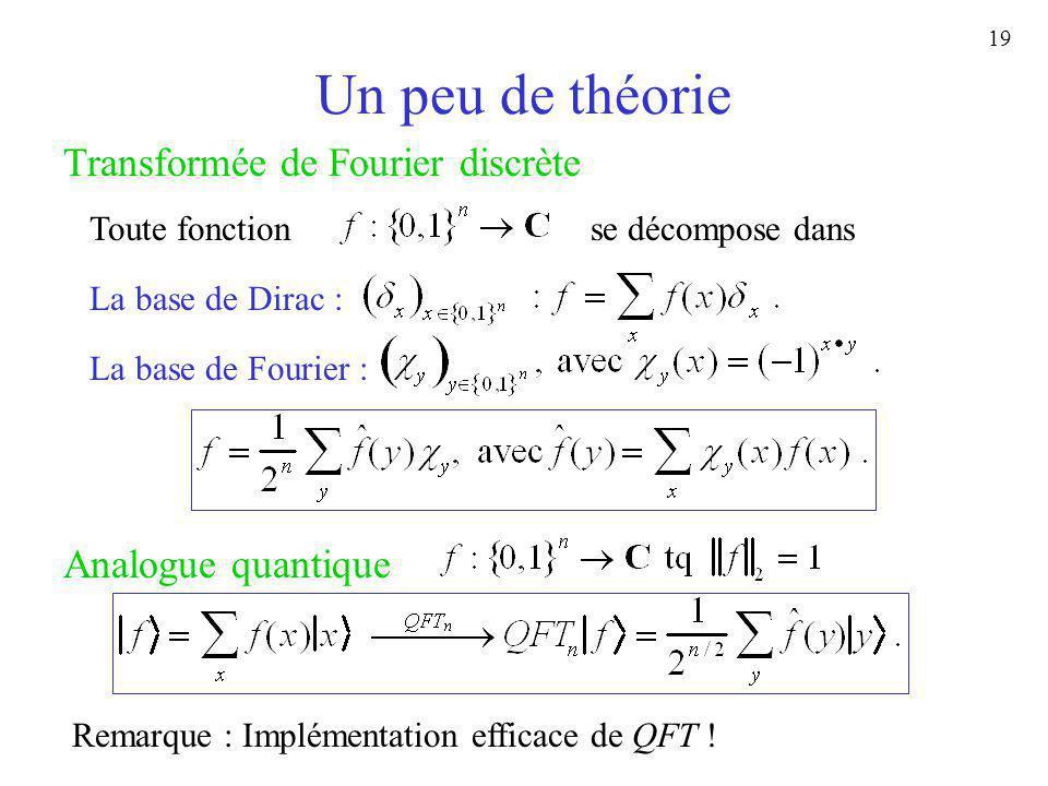 19 Un peu de théorie Toute fonction se décompose dans La base de Dirac : La base de Fourier : Transformée de Fourier discrète Analogue quantique Remar