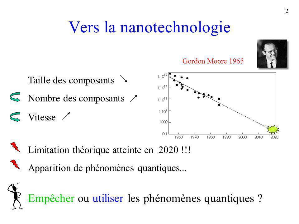 2 Vers la nanotechnologie Taille des composants Nombre des composants Vitesse Gordon Moore 1965 Empêcher ou utiliser les phénomènes quantiques ? Limit