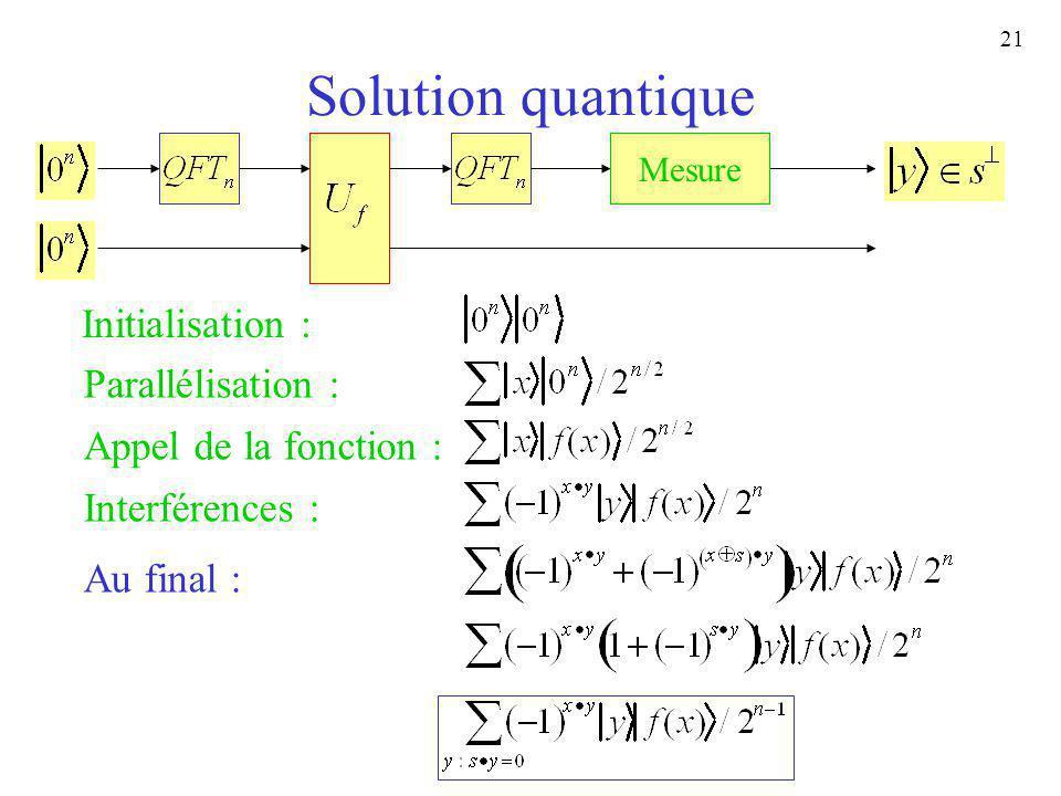 21 Solution quantique Mesure ? Initialisation : Parallélisation : Appel de la fonction : Interférences : Au final : Mesure