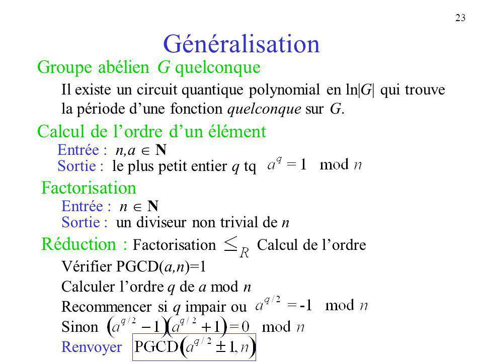 23 Généralisation Groupe abélien G quelconque Il existe un circuit quantique polynomial en ln|G| qui trouve la période dune fonction quelconque sur G.