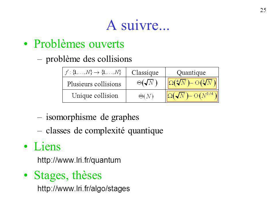 25 A suivre... Problèmes ouverts –problème des collisions –isomorphisme de graphes –classes de complexité quantique Liens http://www.lri.fr/quantum St