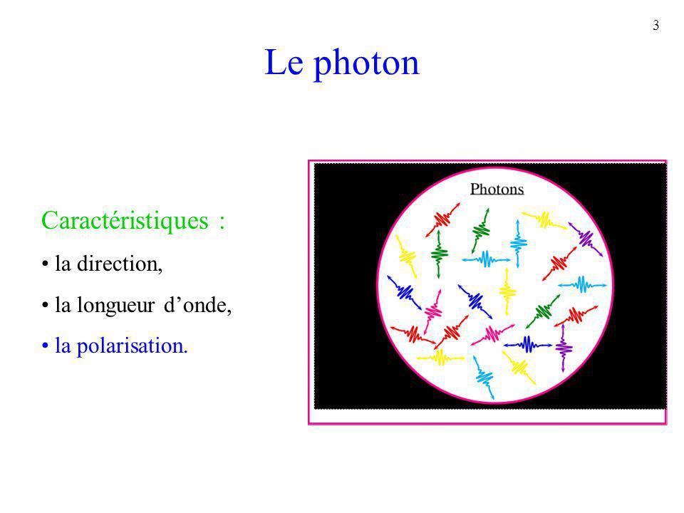 4 Filtre polarisant .