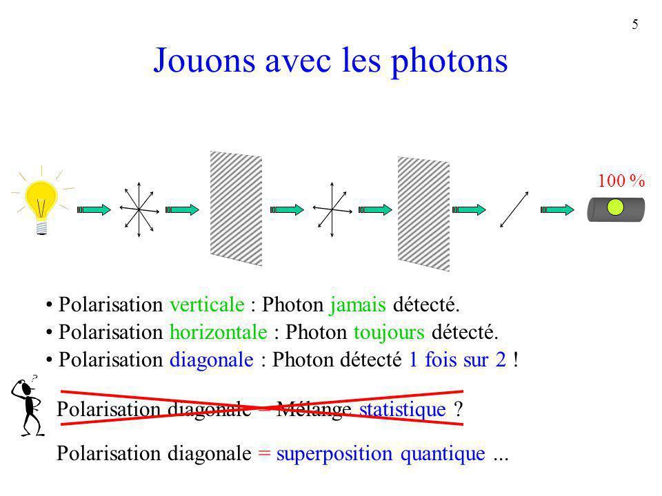 16 Solution quantique (N=4) HH .